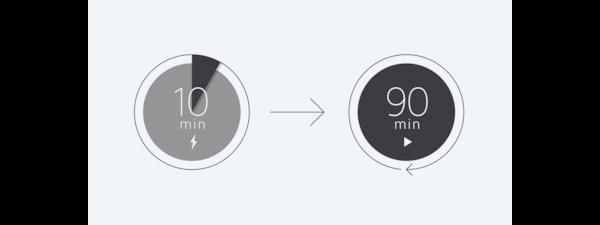 Ícono de carga rápida de 10 minutos/reproducción de 90 minutos.